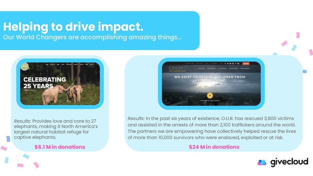 Helping to drive impact. Our World Changers are...