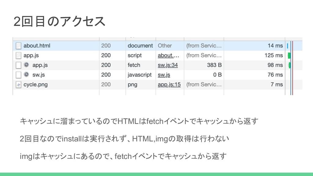2回目のアクセス キャッシュに溜まっているのでHTMLはfetchイベントでキャッシュから返す...
