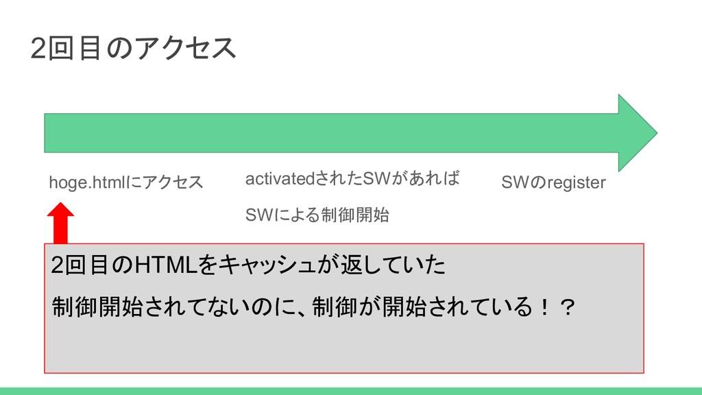 2回目のアクセス hoge.htmlにアクセス SWのregister activatedされ...