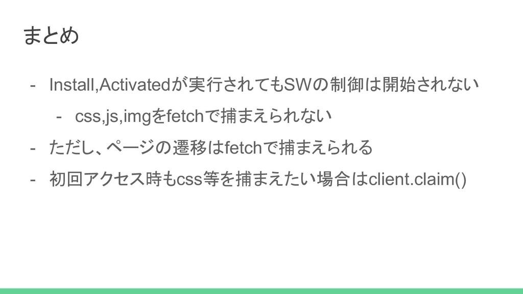 - Install,Activatedが実行されてもSWの制御は開始されない - css,js...
