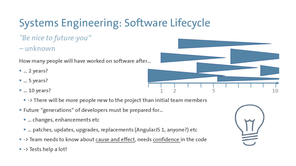 "Systems Engineering: Software Lifecycle ""Be nic..."