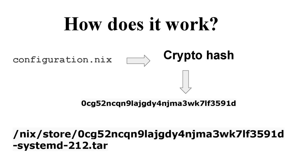 How does it work? configuration.nix Crypto hash...