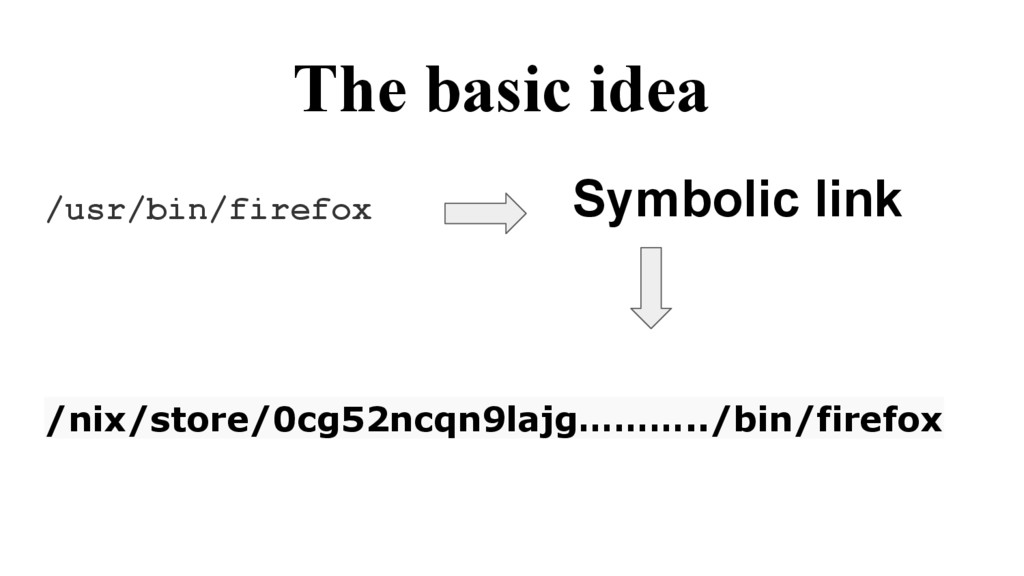 The basic idea /usr/bin/firefox Symbolic link /...