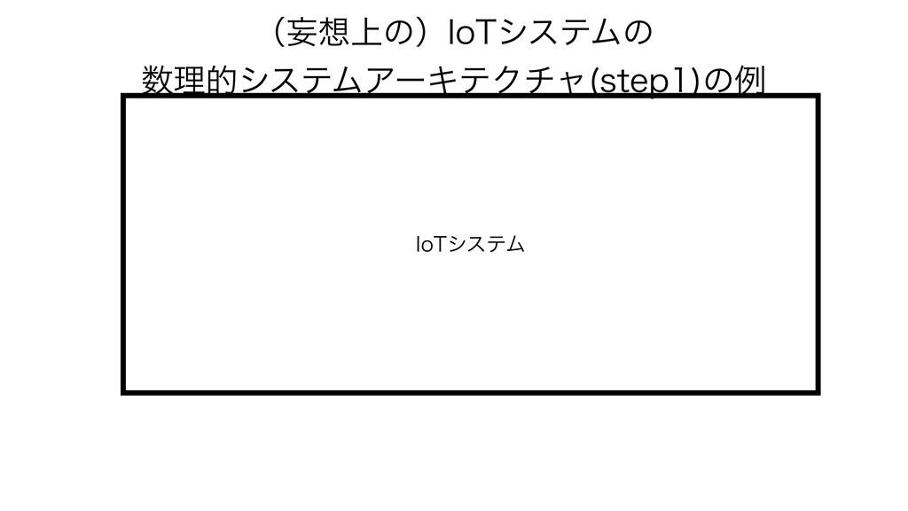 ʢໝ্ͷʣ*P5γεςϜͷ ཧతγεςϜΞʔΩςΫνϟ TUFQ ͷྫ *P5γεςϜ