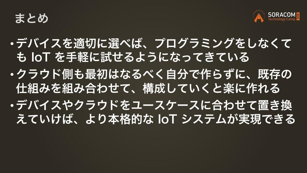 ·ͱΊ • σόΠεΛదʹબɺϓϩάϥϛϯάΛ͠ͳͯ͘  *P5ΛखܰʹࢼͤΔΑ͏ʹ...