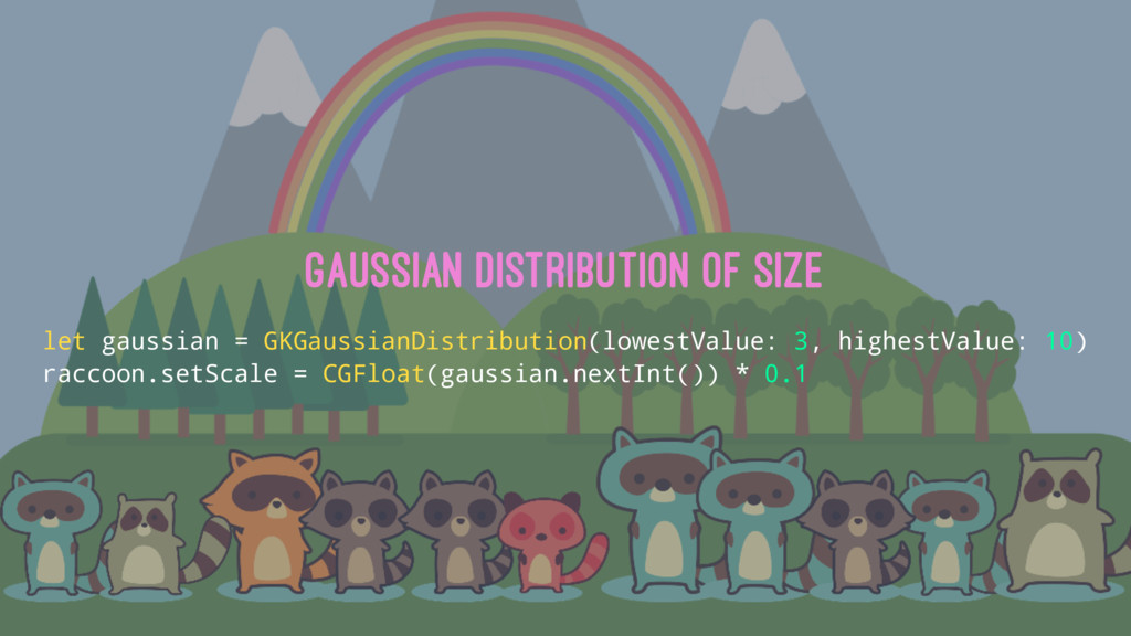 Gaussian distribution of size let gaussian = GK...
