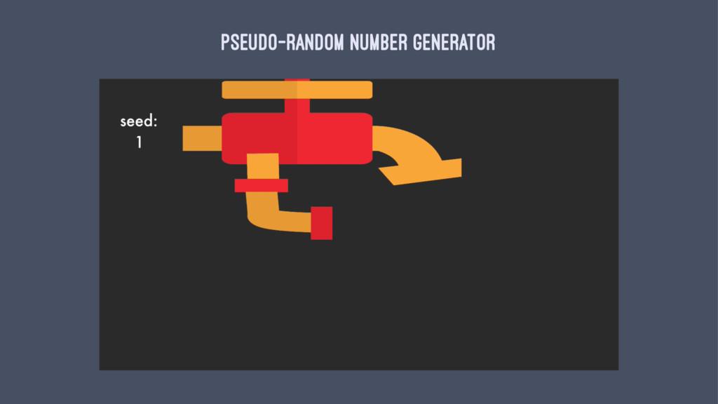 Pseudo-random number generator