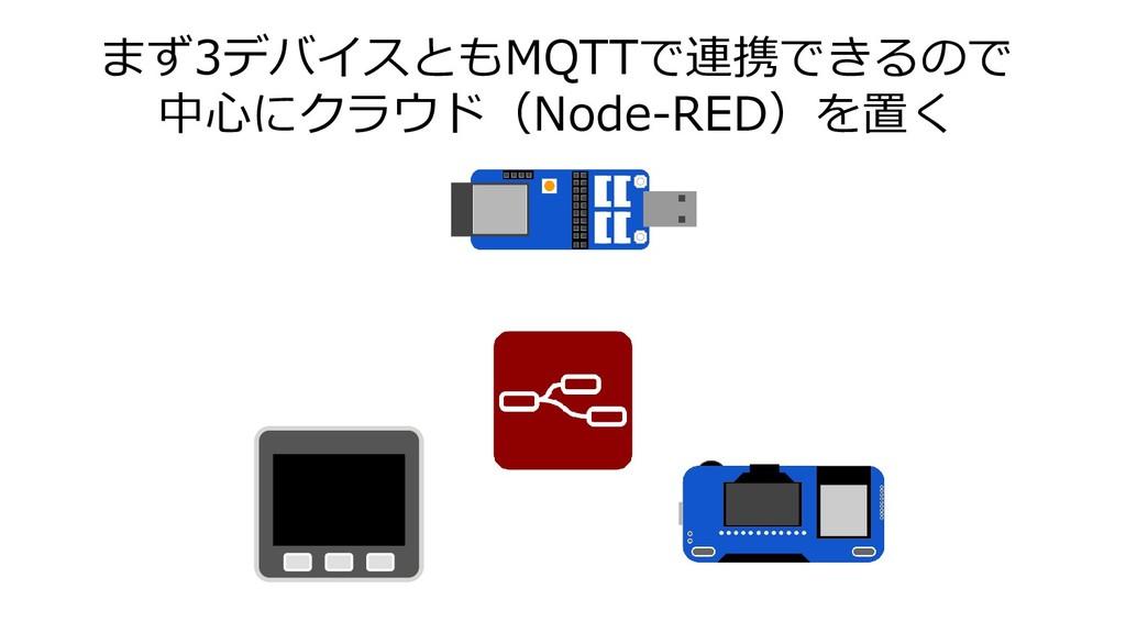 まず3デバイスともMQTTで連携できるので 中心にクラウド(Node-RED)を置く