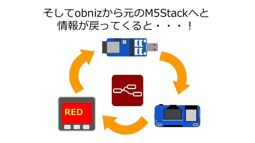 そしてobnizから元のM5Stackへと 情報が戻ってくると・・・! RED