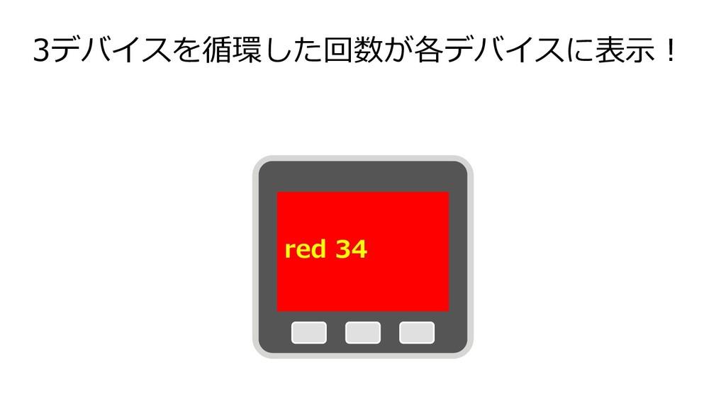 3デバイスを循環した回数が各デバイスに表示! red 34