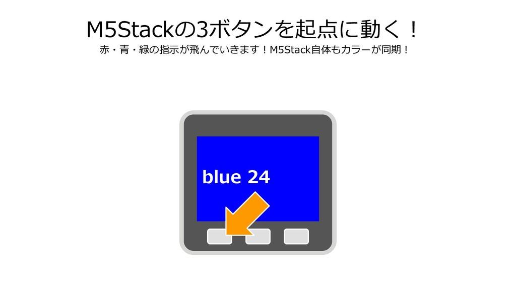 M5Stackの3ボタンを起点に動く! 赤・青・緑の指示が飛んでいきます!M5Stack自体も...