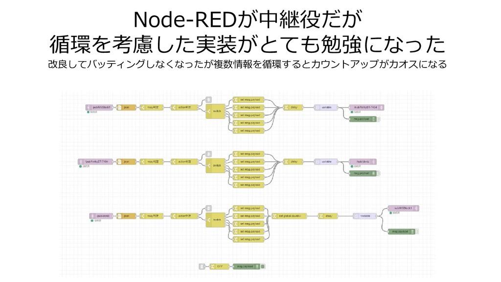 Node-REDが中継役だが 循環を考慮した実装がとても勉強になった 改良してバッティングしな...