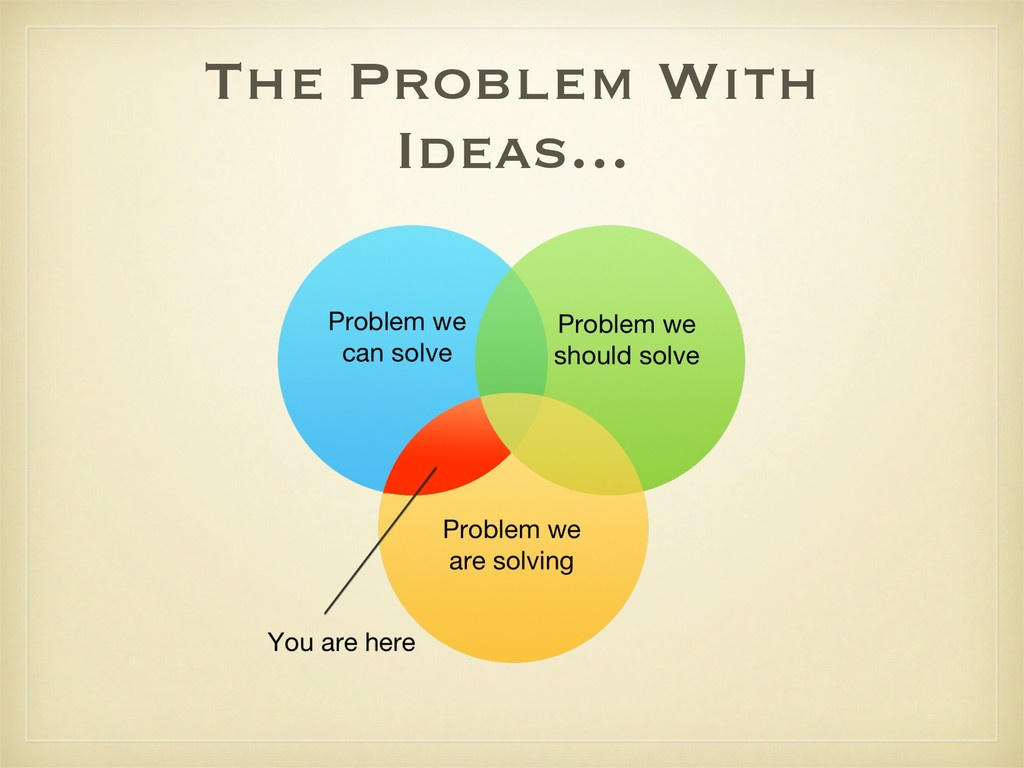 The Problem With Ideas...