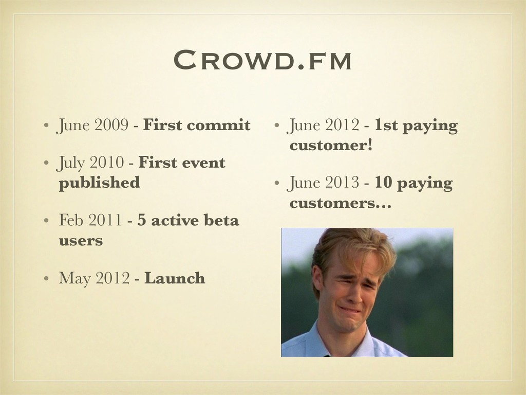 Crowd.fm • June 2009 - First commit • July 2010...