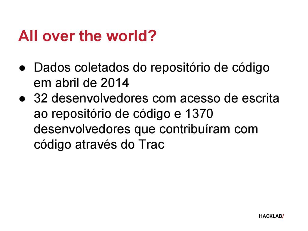 HACKLAB/ All over the world? ● Dados coletados ...