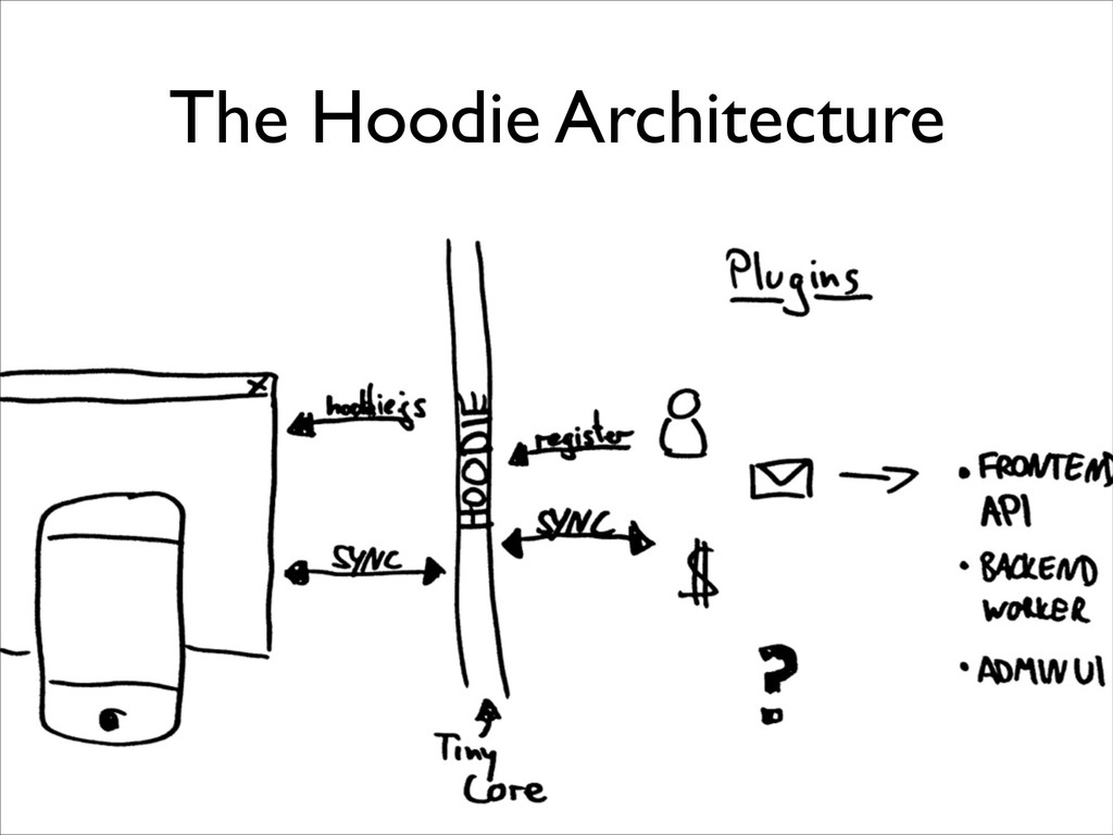 The Hoodie Architecture