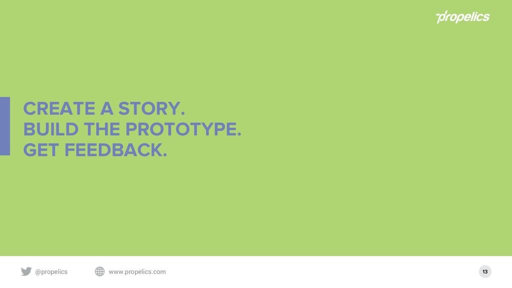 @propelics www.propelics.com 13 CREATE A STORY....