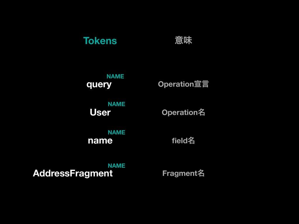 query User AddressFragment NAME NAME NAME Opera...