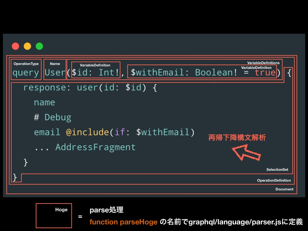 Document Hoge parseॲཧ function parseHoge ͷ໊લͰgr...