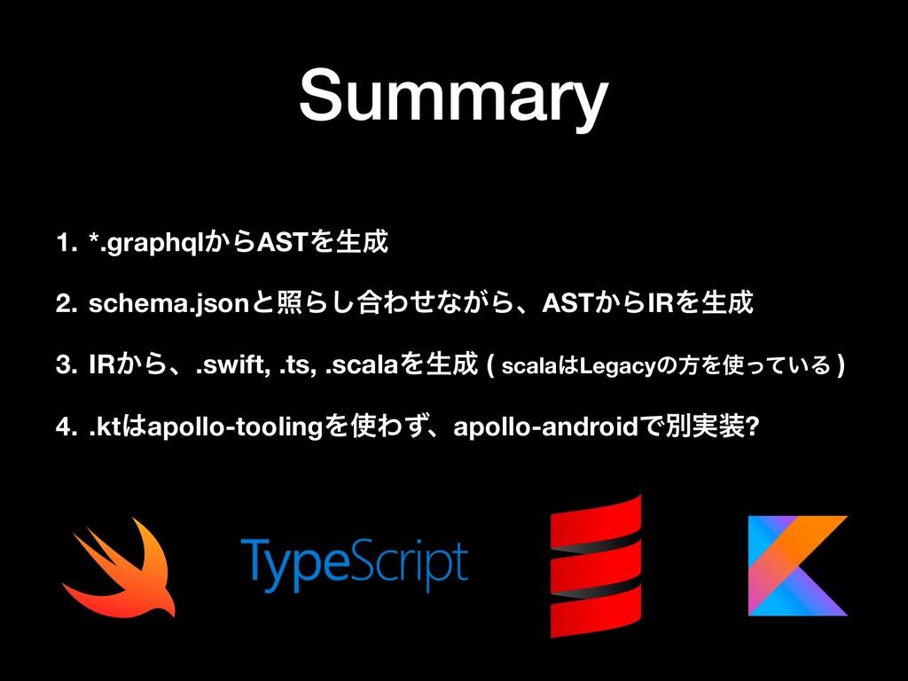 Summary 1. *.graphql͔ΒASTΛੜ 2. schema.jsonͱরΒ͠...