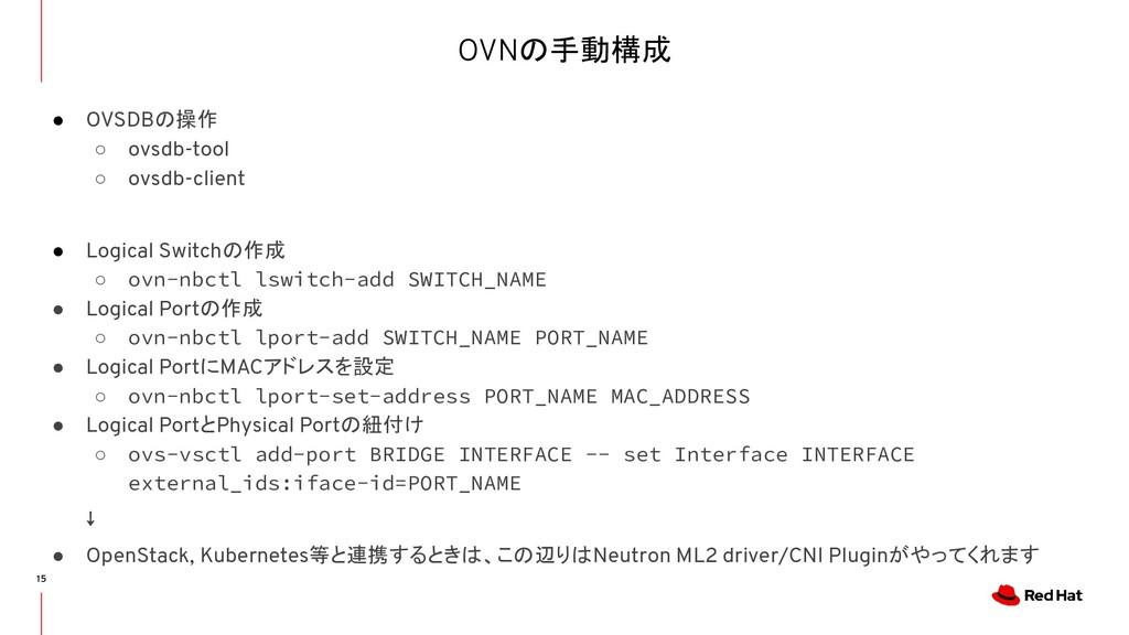 OVNの手動構成 15 ● OVSDBの操作 ○ ovsdb-tool ○ ovsdb-cli...