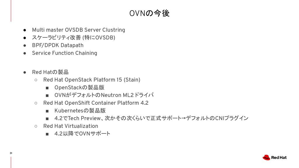 OVNの今後 31 ● Multi master OVSDB Server Clustring...