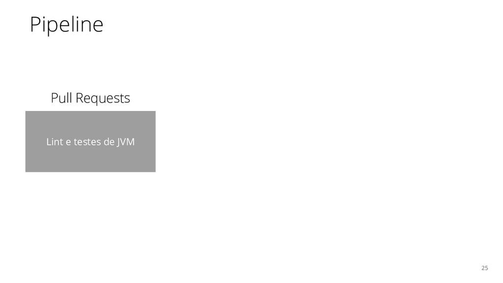 25 Pipeline Lint e testes de JVM Pull Requests