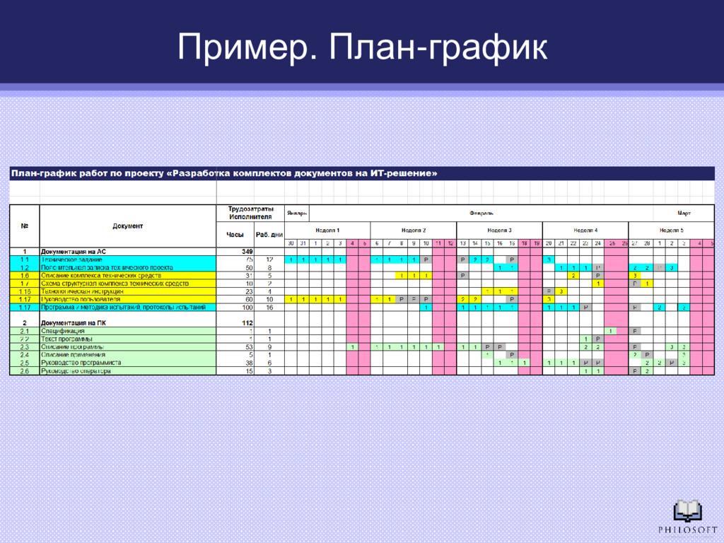 Пример. План-график
