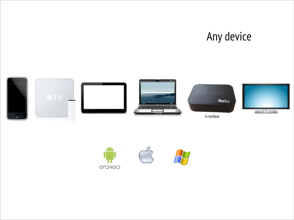 WeeBox Any device In testfase