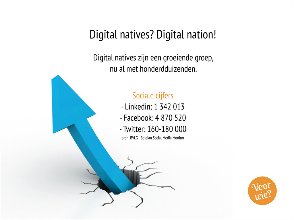Digital natives? Digital nation! Sociale cijfer...