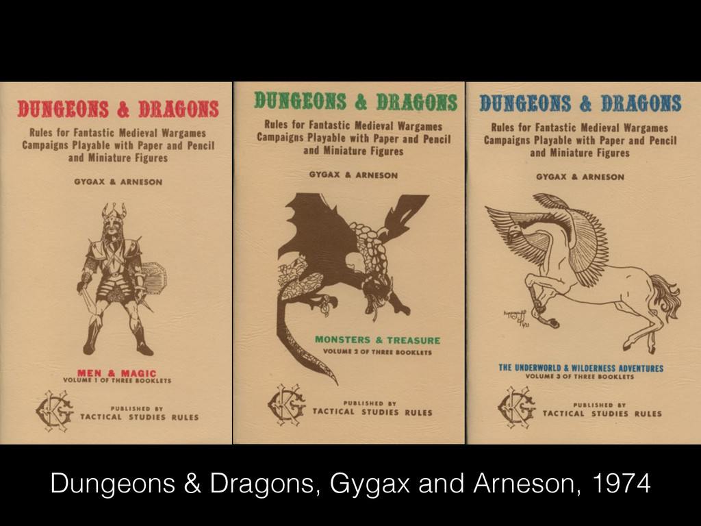 Dungeons & Dragons, Gygax and Arneson, 1974