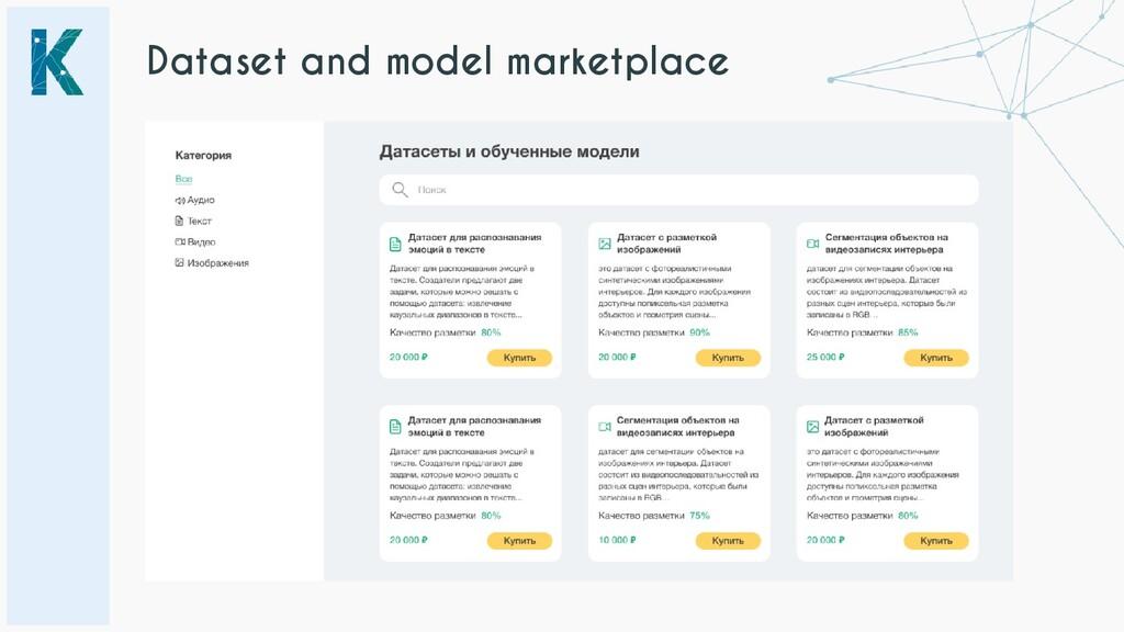 Dataset and model marketplace