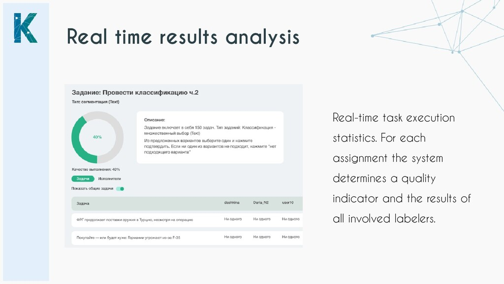 Real time results analysis Real-time task execu...