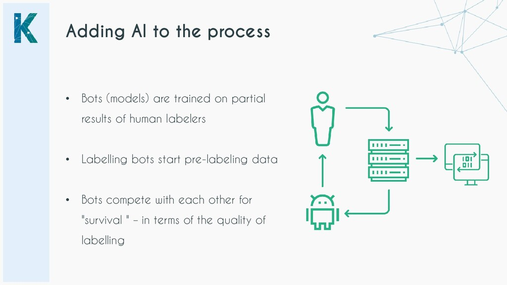 Adding AI to the process • Bots (models) are tr...