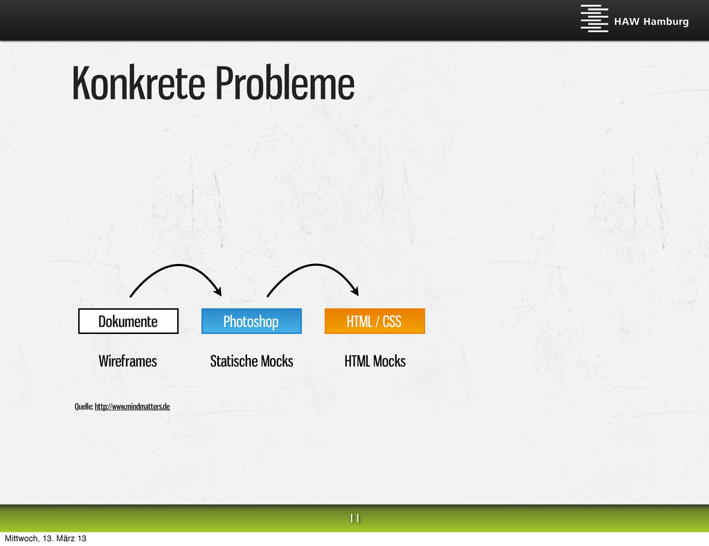 HTML / CSS Photoshop Konkrete Probleme 11 Dokum...