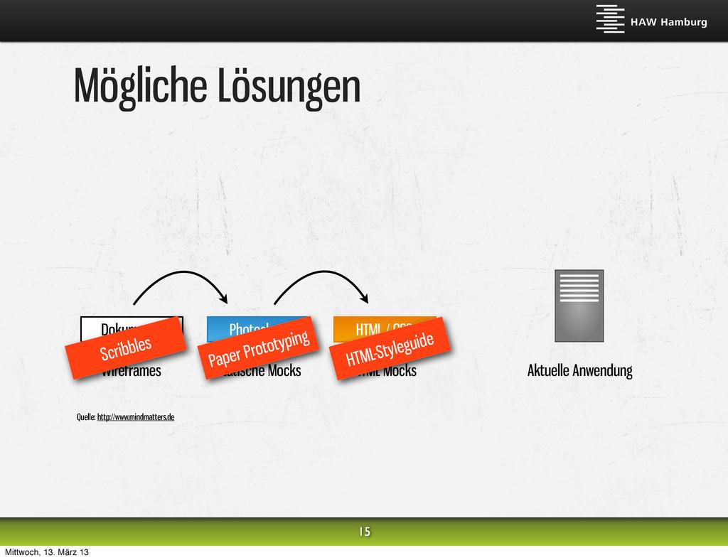Mögliche Lösungen 15 HTML / CSS Photoshop Dokum...