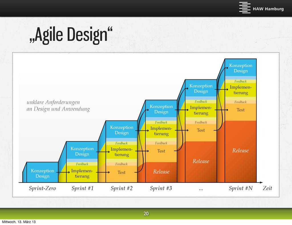 """Agile Design"" 20 Mittwoch, 13. März 13"