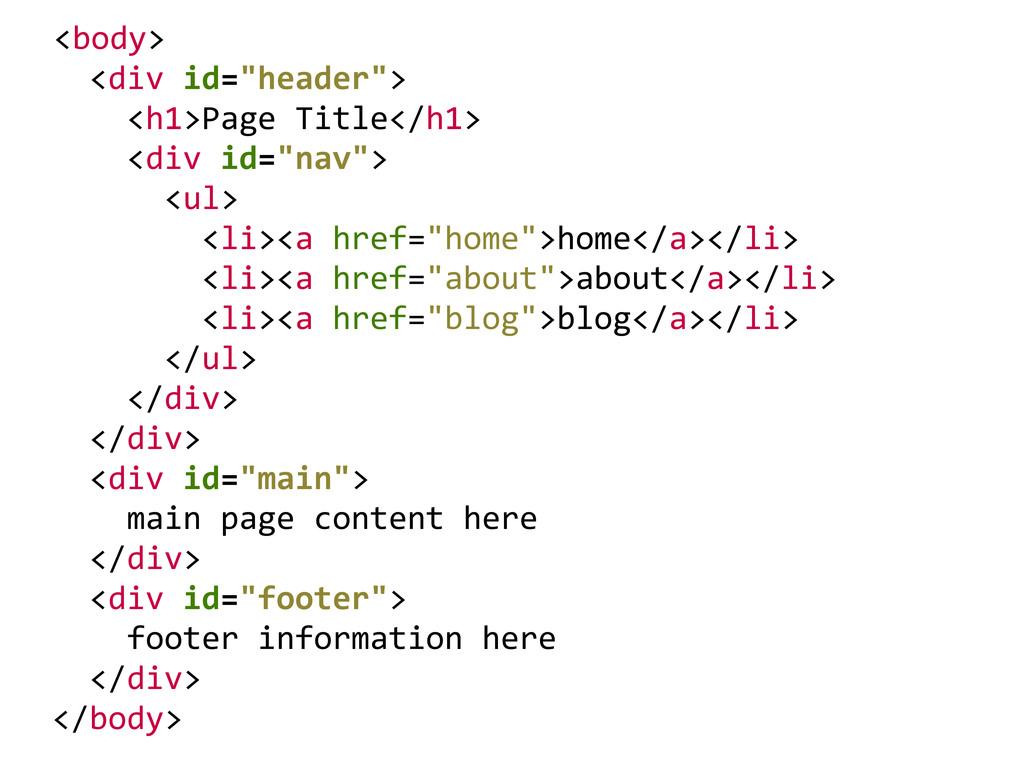 """<body>    <div id=""""header"""">   ..."""