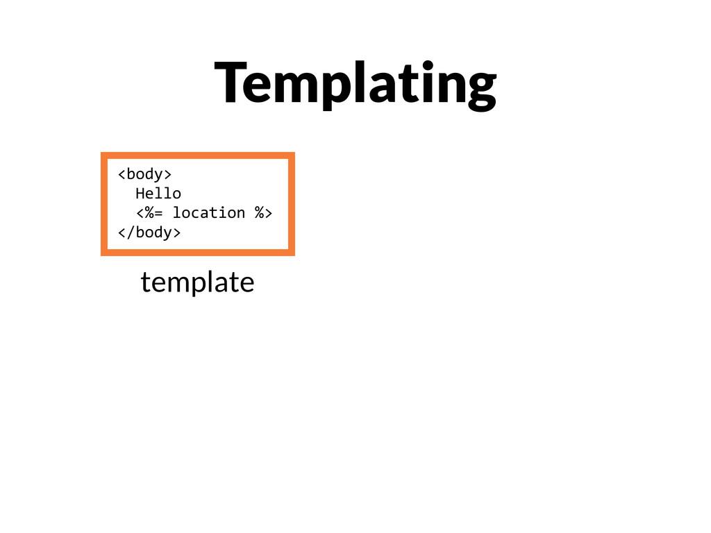 Templating <body>   Hello   <%= ...