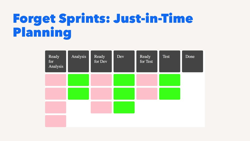 Forget Sprints: Just-in-Time Planning