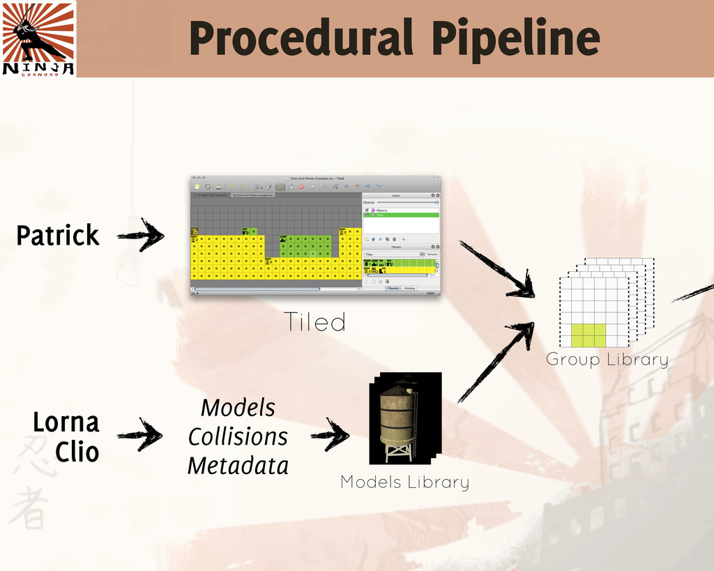 Procedural Pipeline Patrick Lorna Clio Tiled Gr...