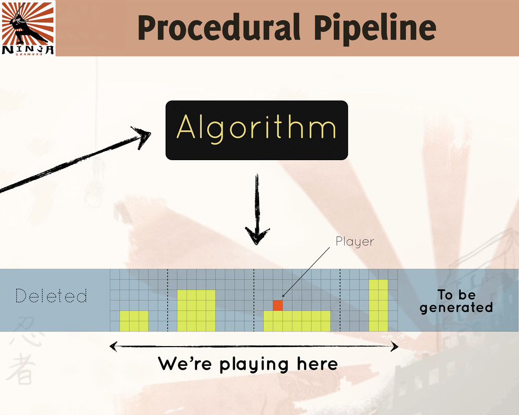 Procedural Pipeline Algorithm Deleted To be gen...