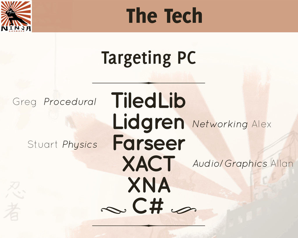 The Tech Targeting PC ────── TiledLib Lidgren...