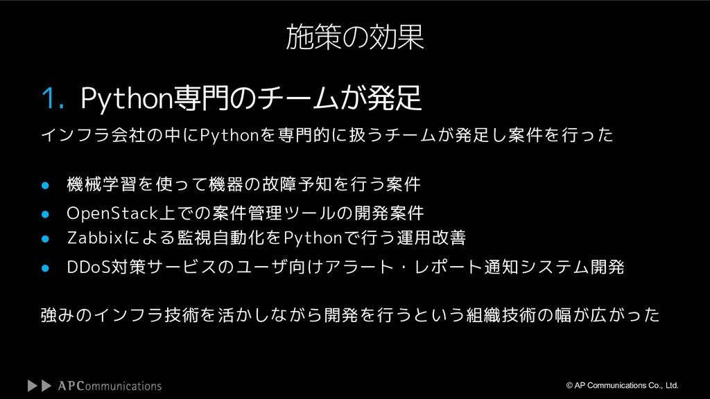 © AP Communications Co., Ltd. 施策の効果 1. Python専門...