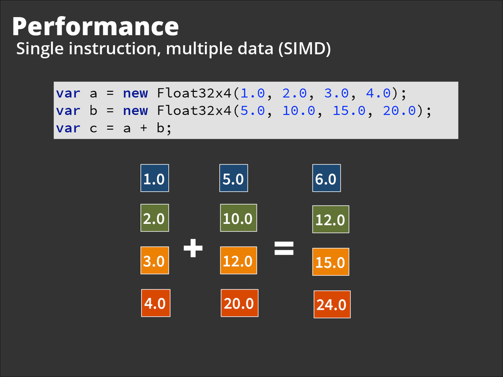 Performance Single instruction, multiple data (...