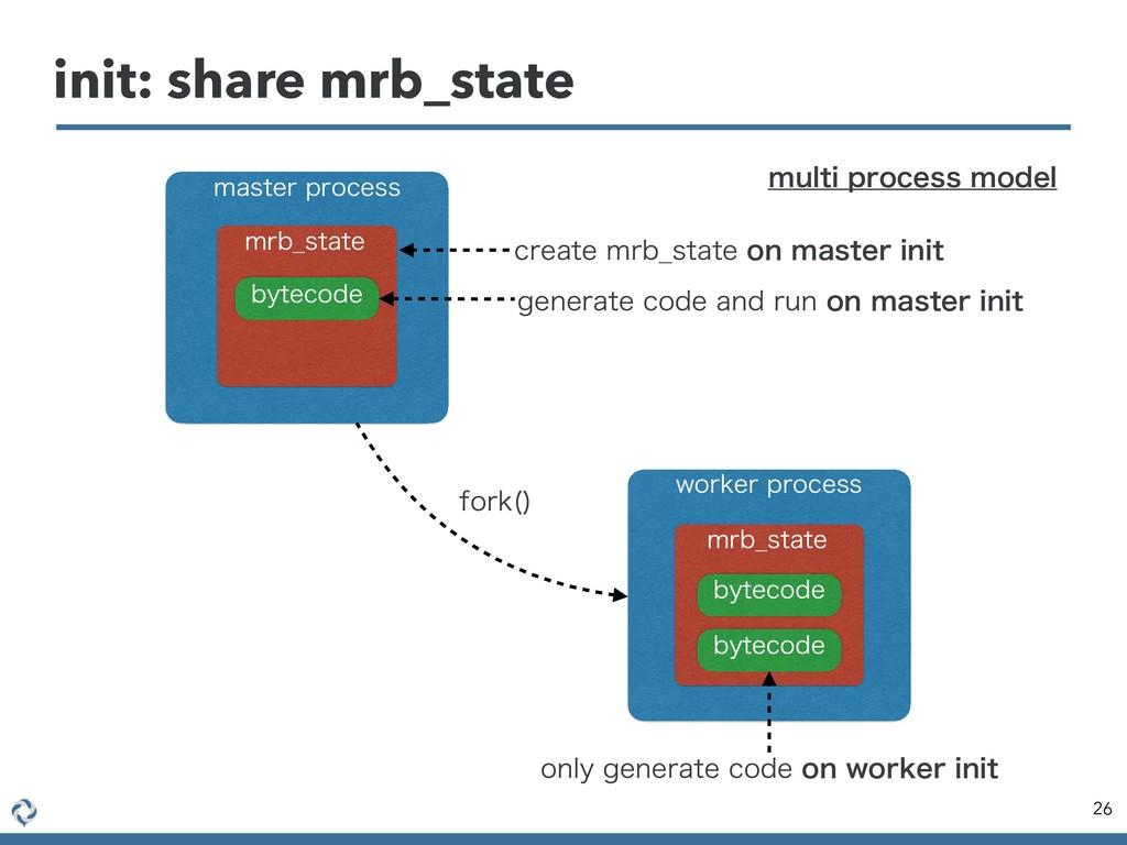 init: share mrb_state 26 NBTUFSQSPDFTT XPSLFS...