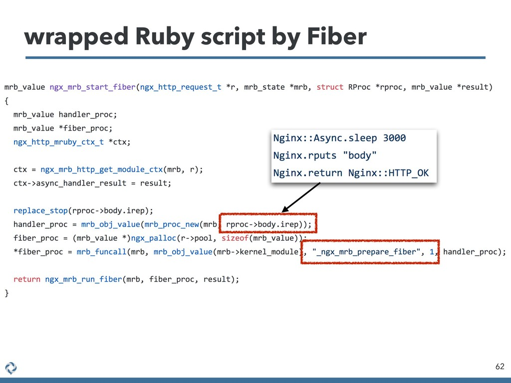 wrapped Ruby script by Fiber 62