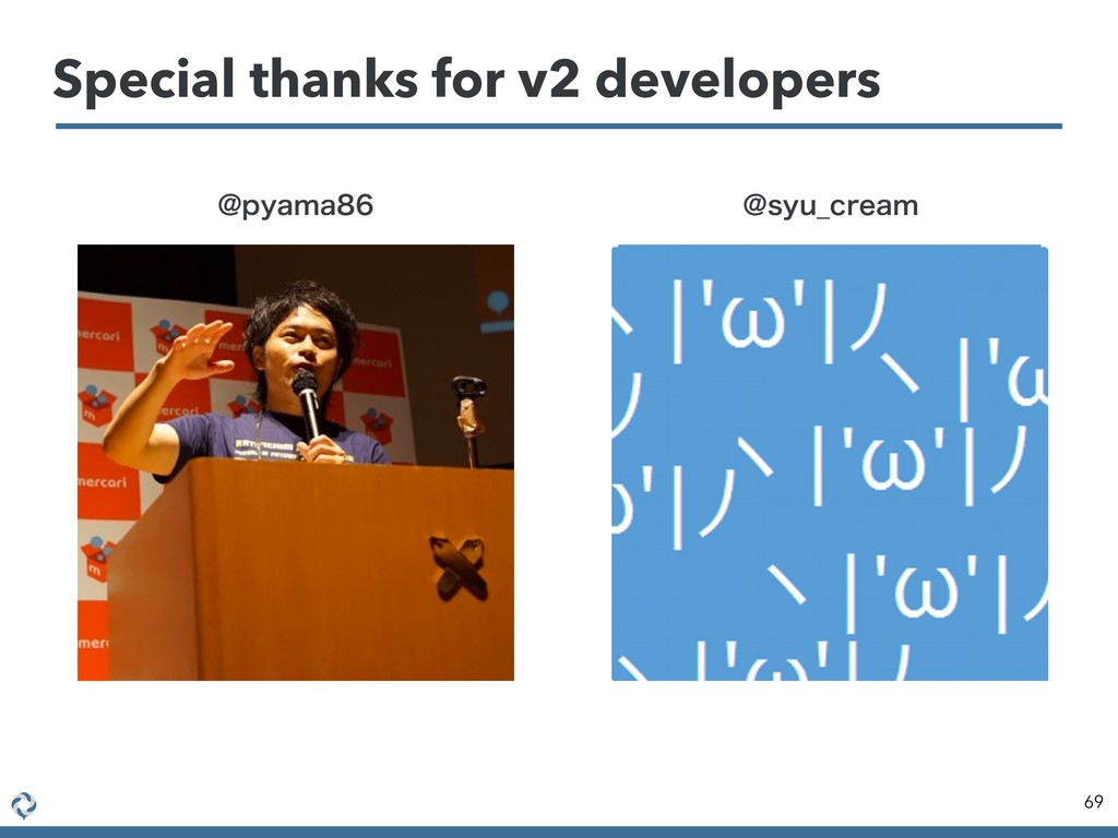 Special thanks for v2 developers 69 !QZBNB !T...