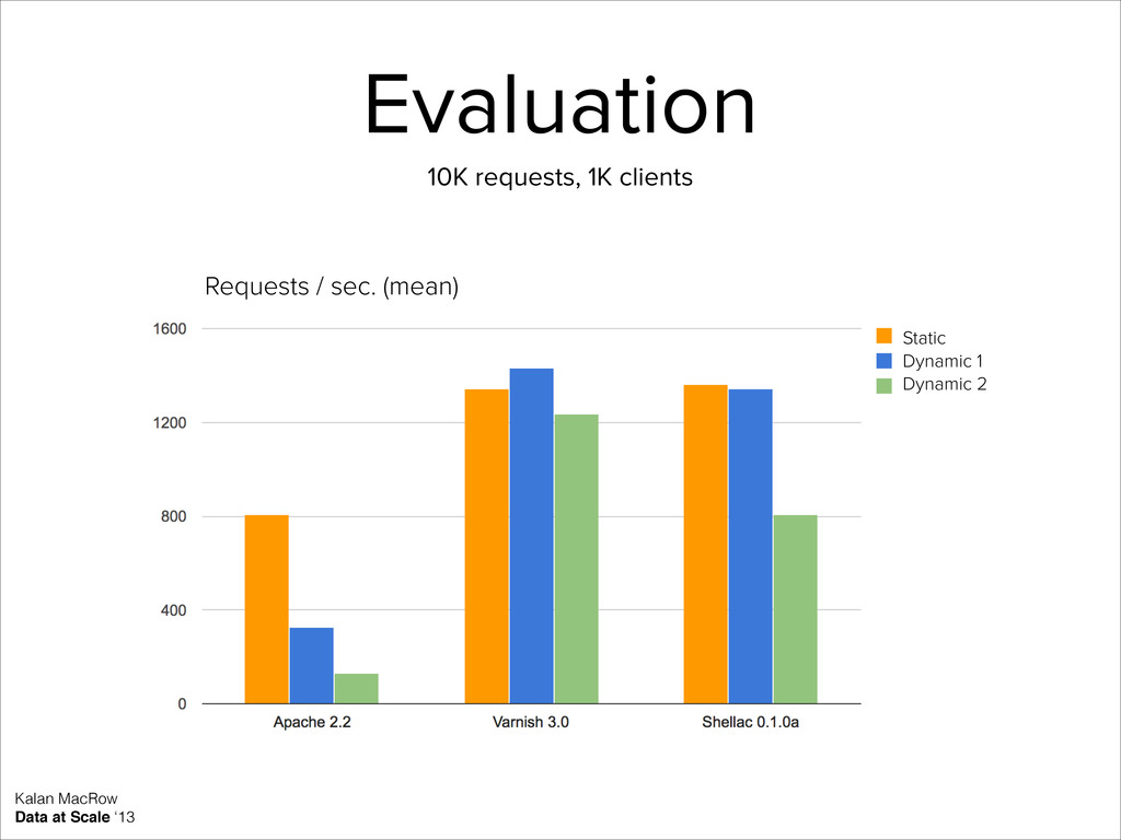 Kalan MacRow Data at Scale '13 Static Dynamic 1...