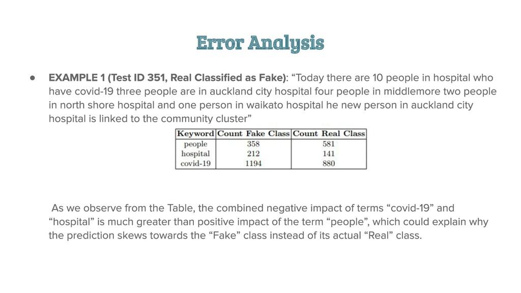 Error Analysis ●